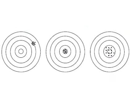 ¿Cuál es la diferencia entre exactitud y precisión?
