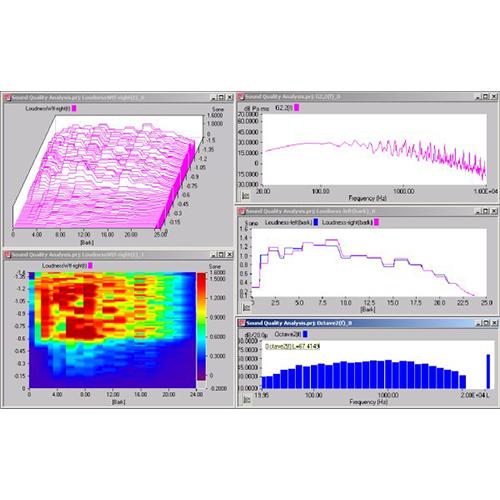 Analizador-de-senal-dinamica-photon-graficas-medicion-bruel-kjaer
