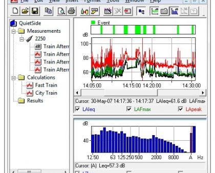 Software para el análisis de ruido ambiental 7820 y 7821 Bruel & Kjaer