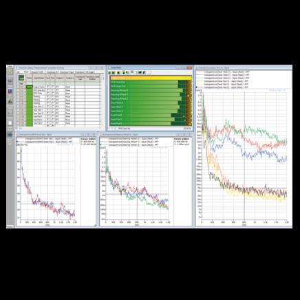 Aplicaciones de análisis y software: Brüel &Kjaer