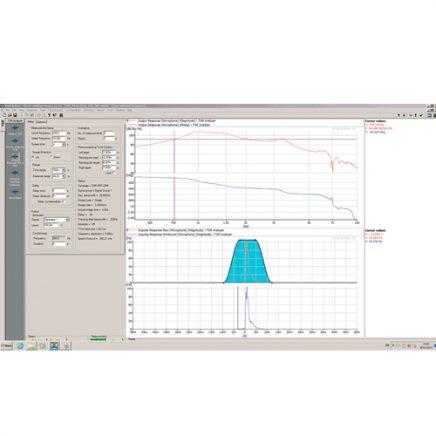 Pruebas de dispositivos electroacústicos: Brüel & Kjaer
