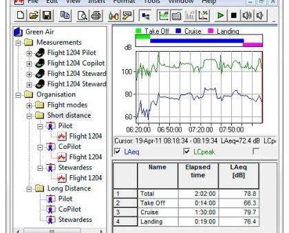 Software Protector 7825 Bruel & Kjaer
