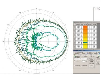 software-5551-bruel-kjaer-min