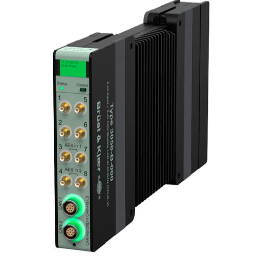modulo-lan-xi-3058-8-cannales