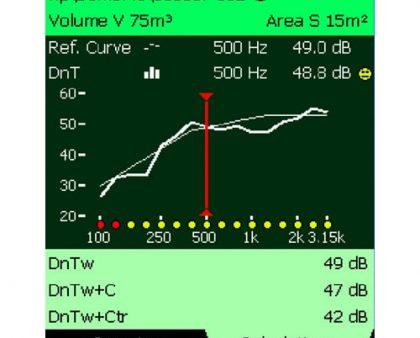 Aplicación de acústica BZ-7228 Bruel & Kjaer