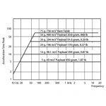 excitador-vibracion-4809-02-BK