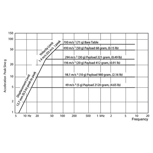 excitador-vibracion-magnetico-4808-02-BK
