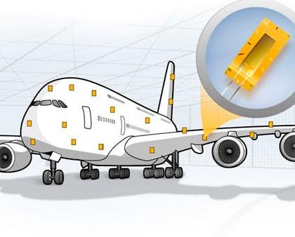 Pruebas estructurales en aviones