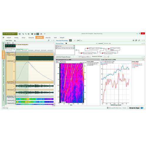 Software de análisis de señal y procesamiento de datos: Brüel & Kjaer