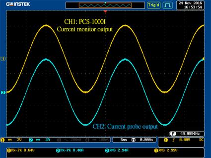 Medidor de corriente de precisión tipo Shunt PCS
