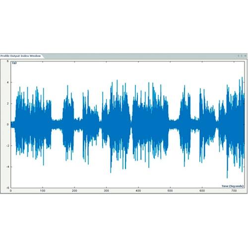 control-vibraciones-replica-forma-onda-BK