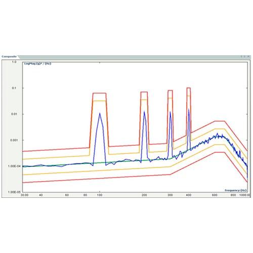 control-vibraciones-sinusoidal-azar-BK