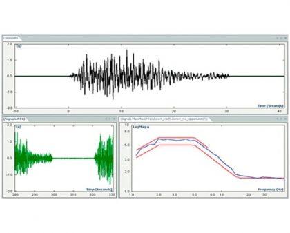 control-vibraciones-tiempo-transitorio-BK