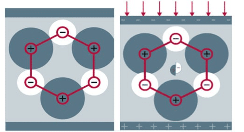 tecnologia-medicion-piezoelectrica